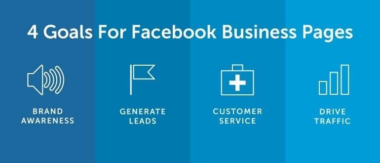 Quels sont les outils pour générer de nouveaux prospects avec Facebook Messenger
