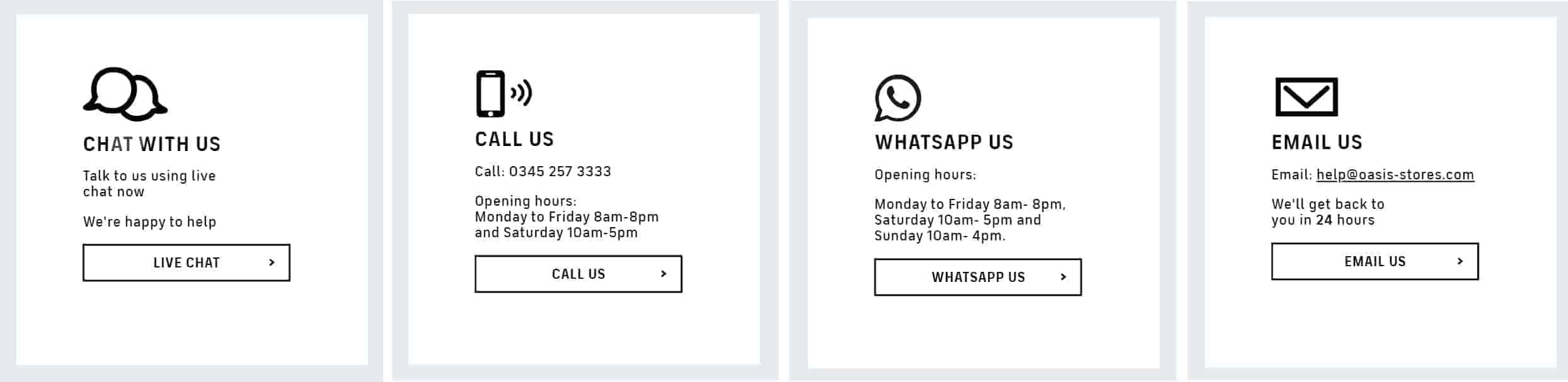 Omnichannel strategy Whatsapp