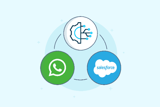 Is it possible to integrate WhatsApp to Salesforce?