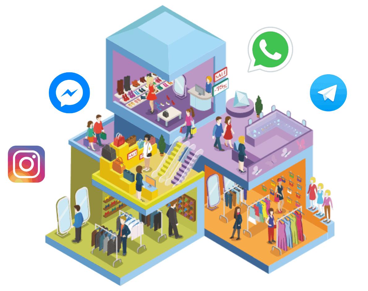 Help Desk per WhatsApp & Messenger per Retail