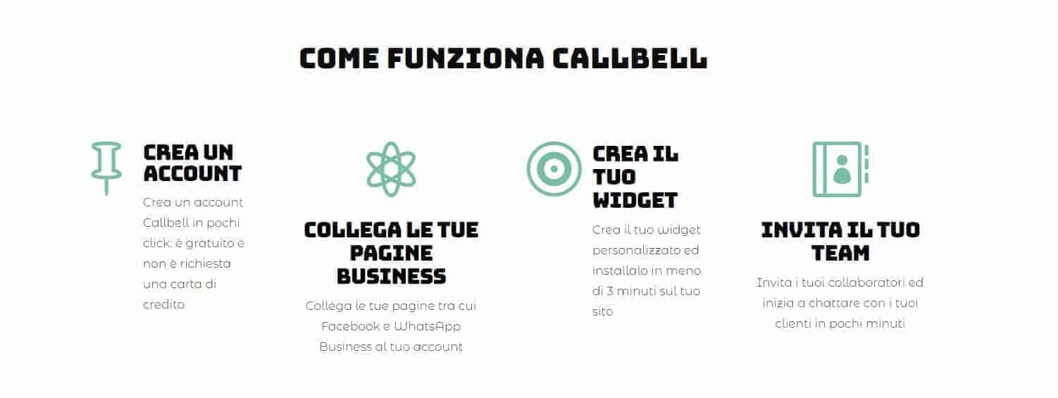 Catalogo WhatsApp Business