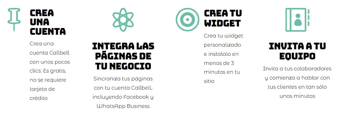 Catálogo de WhatsApp Business
