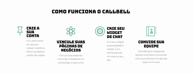 Catálogo WhatsApp Business