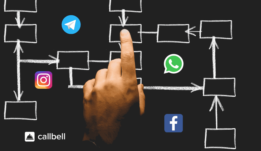 A single WhatsApp Business to be integrated into multiple departments