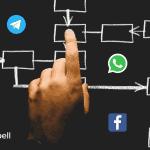 img 1 1080x628 3 150x150 - Un seul WhatsApp d'entreprise à intégrer dans plusieurs départements