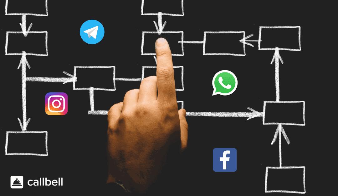 Un unico WhatsApp aziendale da integrare in più reparti