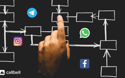 Un seul WhatsApp d'entreprise à intégrer dans plusieurs départements