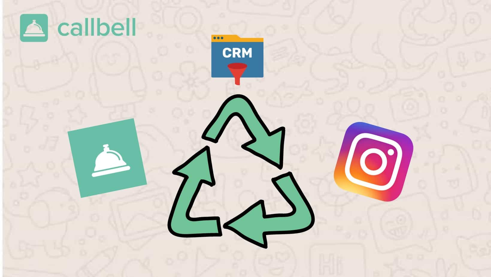 How to turn Instagram Direct into a CRM
