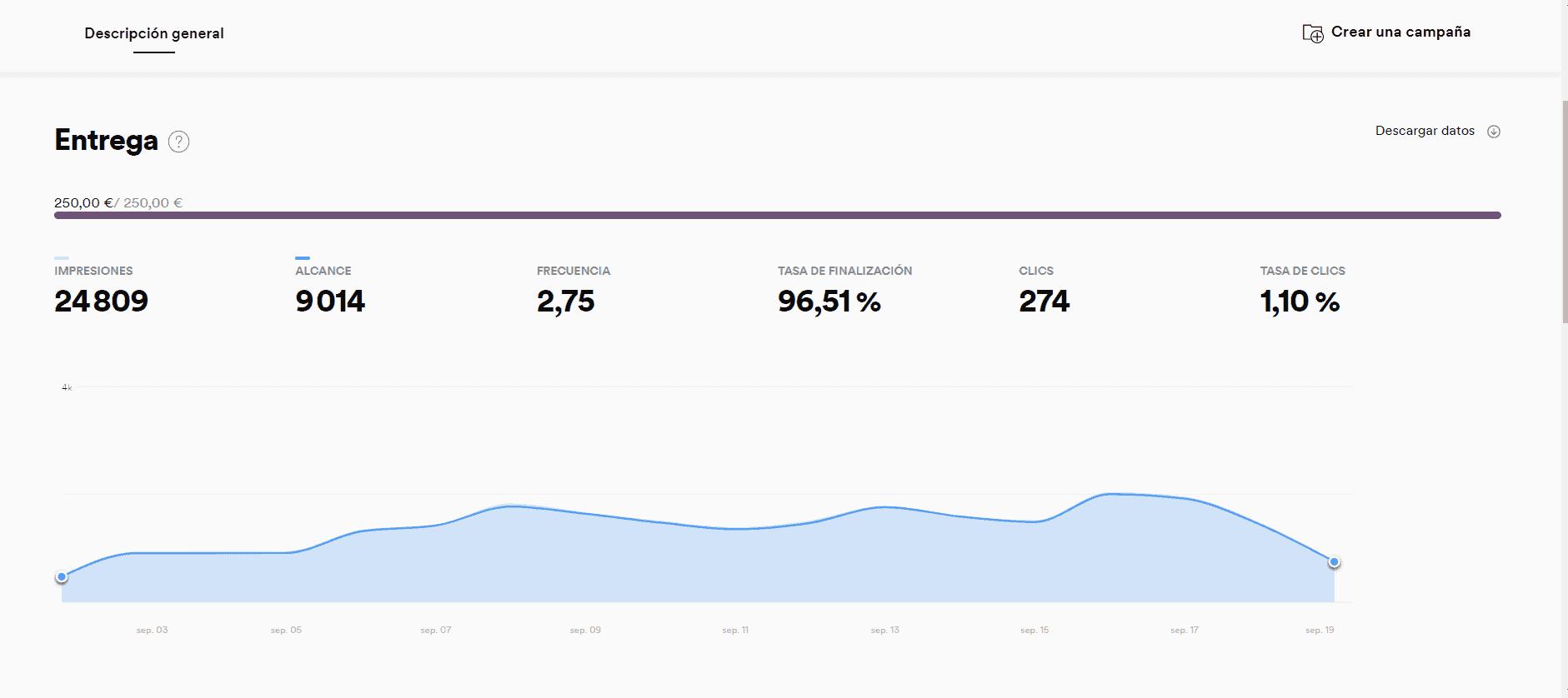 Spotify Ad Studio: how it works