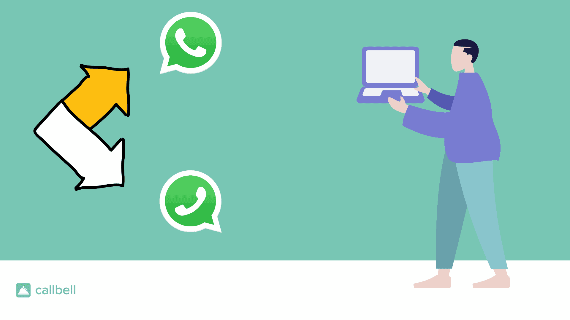 What are the differences between WhatsApp web on 4 screens and WhatsApp Multi Agent?